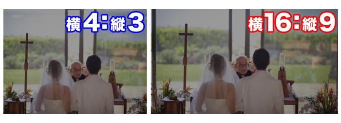 「画面の比率」は2種類ある